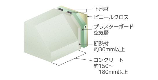 断熱・耐火性能に優れた外壁
