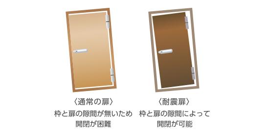 耐震枠採用の玄関ドア